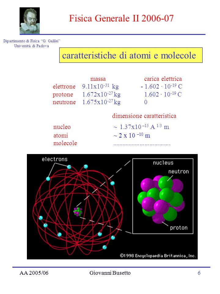 AA 2005/06Giovanni Busetto6 Dipartimento di Fisica G. Galilei Università di Padova Fisica Generale II 2006-07 AA 2005/06Giovanni Busetto caratteristic