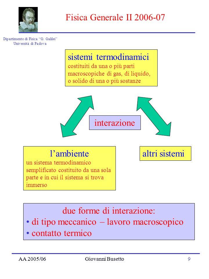 AA 2005/06Giovanni Busetto9 Dipartimento di Fisica G. Galilei Università di Padova Fisica Generale II 2006-07 AA 2005/06Giovanni Busetto sistemi termo
