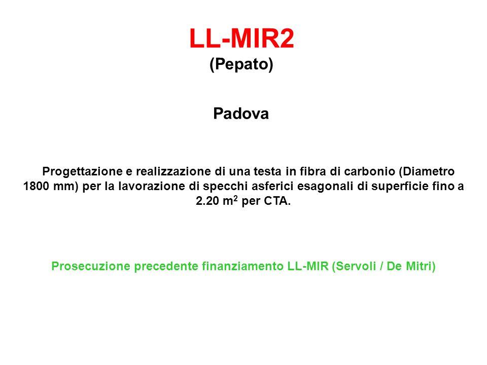 Padova LL-MIR2 (Pepato) Progettazione e realizzazione di una testa in fibra di carbonio (Diametro 1800 mm) per la lavorazione di specchi asferici esagonali di superficie fino a 2.20 m 2 per CTA.