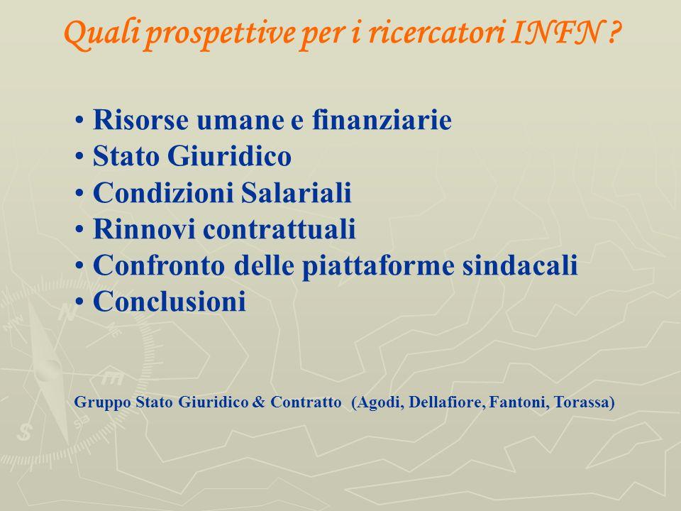 Quali prospettive per i ricercatori INFN .