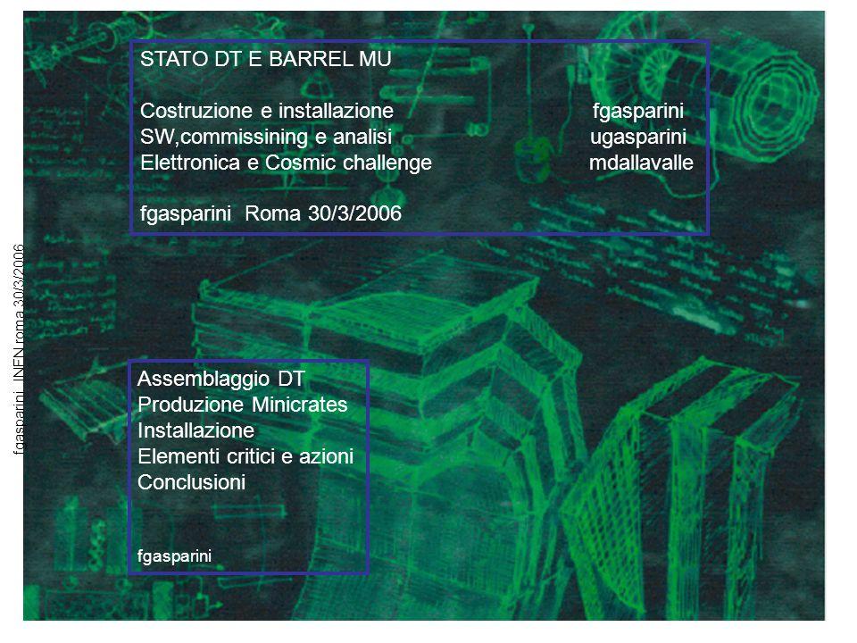 2 31/03/2005DT: La produzione di camere a TO raggiunge il rate di 22 camere lanno al 31/12/05 SL 68/80 Ch 28/40 27 Ch at CERN STATUS OF DT CHAMBER ASSEMBLY SITES ~JUNE 15 Slayers chambers ch.