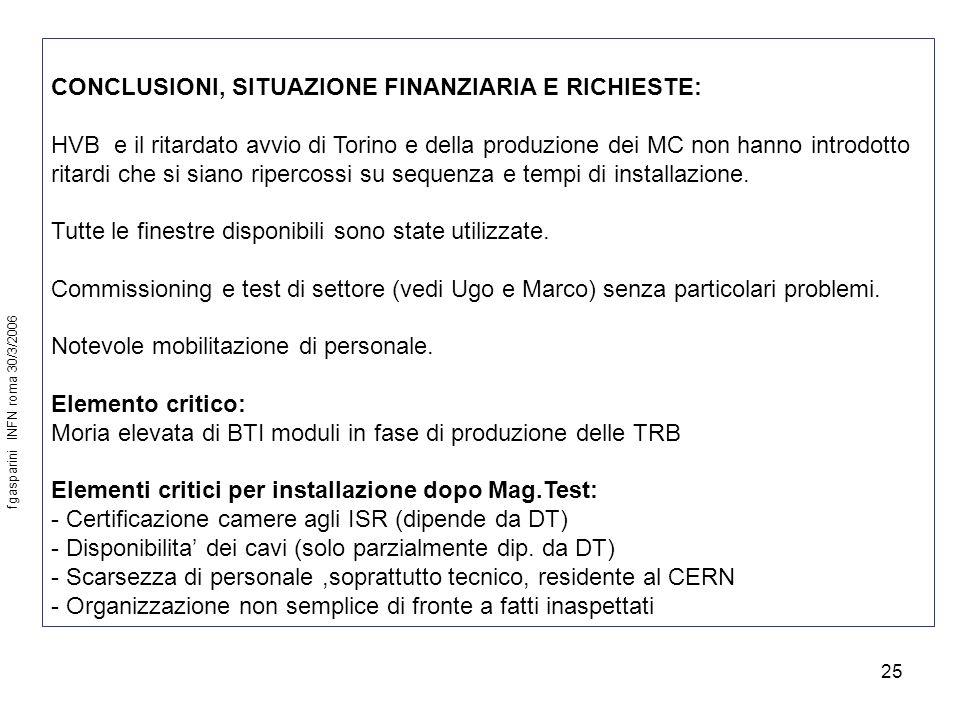 25 CONCLUSIONI, SITUAZIONE FINANZIARIA E RICHIESTE: HVB e il ritardato avvio di Torino e della produzione dei MC non hanno introdotto ritardi che si siano ripercossi su sequenza e tempi di installazione.