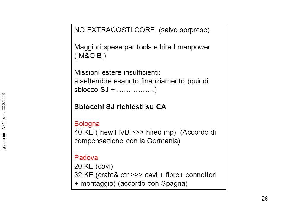 26 NO EXTRACOSTI CORE (salvo sorprese) Maggiori spese per tools e hired manpower ( M&O B ) Missioni estere insufficienti: a settembre esaurito finanziamento (quindi sblocco SJ + …………….) Sblocchi SJ richiesti su CA Bologna 40 KE ( new HVB >>> hired mp) (Accordo di compensazione con la Germania) Padova 20 KE (cavi) 32 KE (crate& ctr >>> cavi + fibre+ connettori + montaggio) (accordo con Spagna) fgasparini INFN roma 30/3/2006