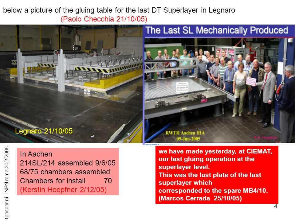 4 we have made yesterday, at CIEMAT, our last gluing operation at the superlayer level.