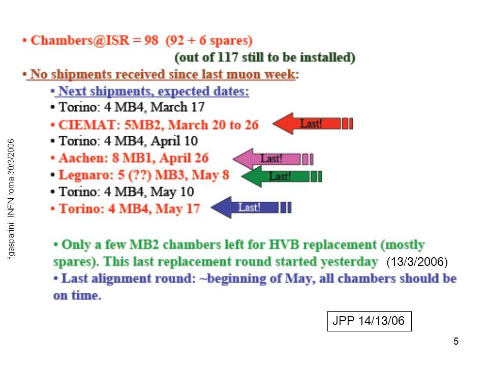 5 (13/3/2006) JPP 14/13/06 fgasparini INFN roma 30/3/2006