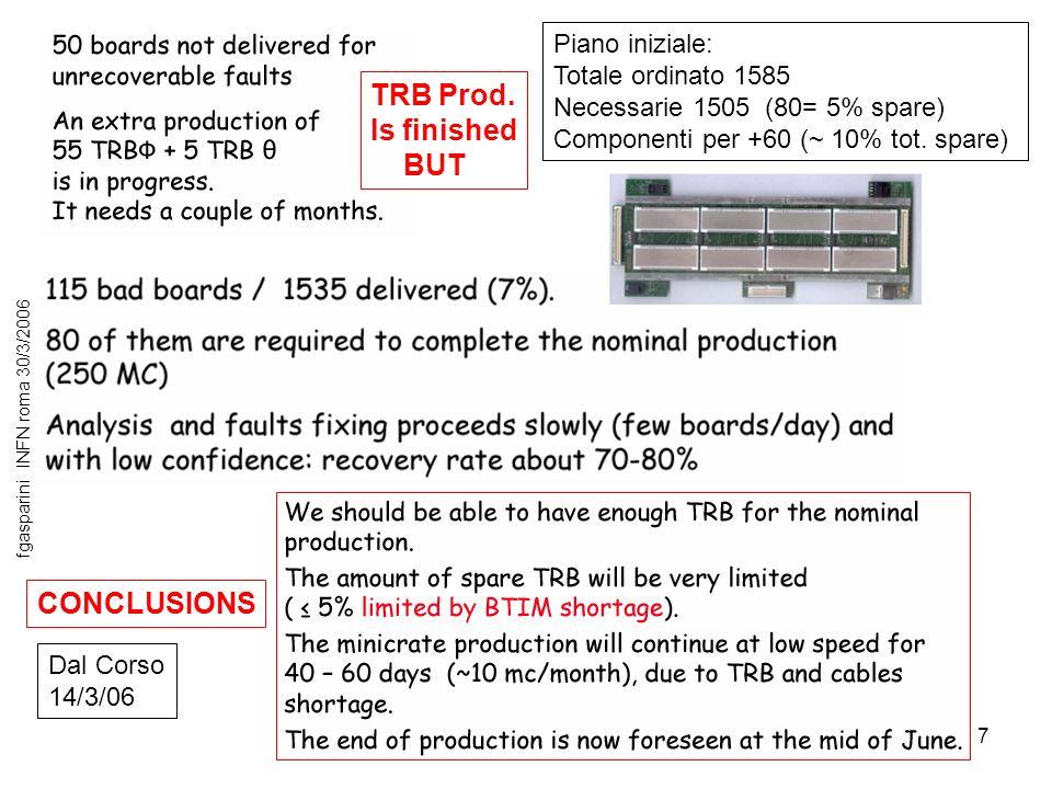 7 CONCLUSIONS TRB Prod.