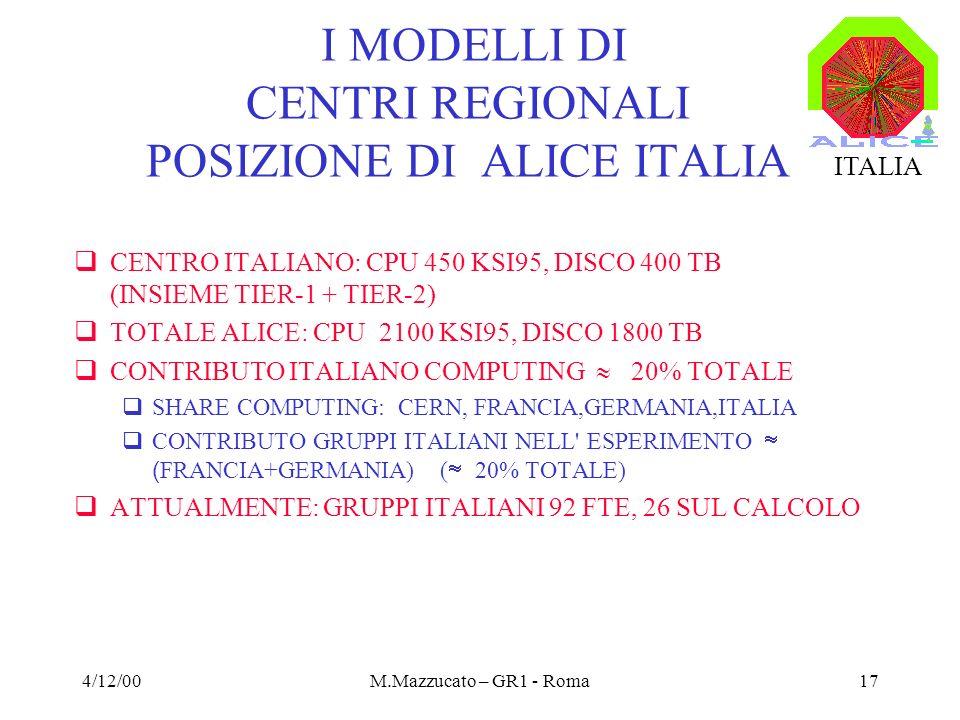 4/12/00M.Mazzucato – GR1 - Roma17 I MODELLI DI CENTRI REGIONALI POSIZIONE DI ALICE ITALIA CENTRO ITALIANO: CPU 450 KSI95, DISCO 400 TB (INSIEME TIER-1 + TIER-2) TOTALE ALICE: CPU 2100 KSI95, DISCO 1800 TB CONTRIBUTO ITALIANO COMPUTING 20% TOTALE SHARE COMPUTING: CERN, FRANCIA,GERMANIA,ITALIA CONTRIBUTO GRUPPI ITALIANI NELL ESPERIMENTO ( FRANCIA+GERMANIA) ( 20% TOTALE) ATTUALMENTE: GRUPPI ITALIANI 92 FTE, 26 SUL CALCOLO ITALIA