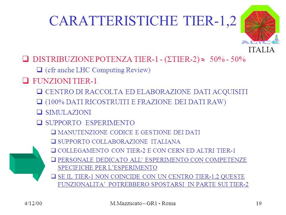 4/12/00M.Mazzucato – GR1 - Roma19 CARATTERISTICHE TIER-1,2 DISTRIBUZIONE POTENZA TIER-1 - ( TIER-2) 50% - 50% (cfr anche LHC Computing Review) FUNZIONI TIER-1 CENTRO DI RACCOLTA ED ELABORAZIONE DATI ACQUISITI (100% DATI RICOSTRUITI E FRAZIONE DEI DATI RAW) SIMULAZIONI SUPPORTO ESPERIMENTO MANUTENZIONE CODICE E GESTIONE DEI DATI SUPPORTO COLLABORAZIONE ITALIANA COLLEGAMENTO CON TIER-2 E CON CERN ED ALTRI TIER-1 PERSONALE DEDICATO ALL ESPERIMENTO CON COMPETENZE SPECIFICHE PER LESPERIMENTO SE IL TIER-1 NON COINCIDE CON UN CENTRO TIER-1,2 QUESTE FUNZIONALITA POTREBBERO SPOSTARSI IN PARTE SUI TIER-2 ITALIA