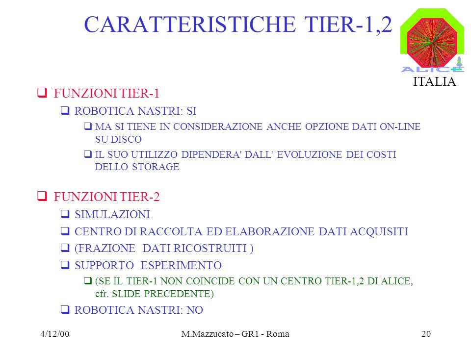 4/12/00M.Mazzucato – GR1 - Roma20 CARATTERISTICHE TIER-1,2 FUNZIONI TIER-1 ROBOTICA NASTRI: SI MA SI TIENE IN CONSIDERAZIONE ANCHE OPZIONE DATI ON-LINE SU DISCO IL SUO UTILIZZO DIPENDERA DALL EVOLUZIONE DEI COSTI DELLO STORAGE FUNZIONI TIER-2 SIMULAZIONI CENTRO DI RACCOLTA ED ELABORAZIONE DATI ACQUISITI (FRAZIONE DATI RICOSTRUITI ) SUPPORTO ESPERIMENTO (SE IL TIER-1 NON COINCIDE CON UN CENTRO TIER-1,2 DI ALICE, cfr.