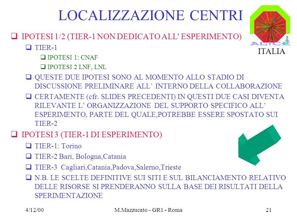 4/12/00M.Mazzucato – GR1 - Roma21 LOCALIZZAZIONE CENTRI IPOTESI 1/2 (TIER-1 NON DEDICATO ALL ESPERIMENTO) TIER-1 IPOTESI 1: CNAF IPOTESI 2 LNF, LNL QUESTE DUE IPOTESI SONO AL MOMENTO ALLO STADIO DI DISCUSSIONE PRELIMINARE ALL INTERNO DELLA COLLABORAZIONE CERTAMENTE (cfr.