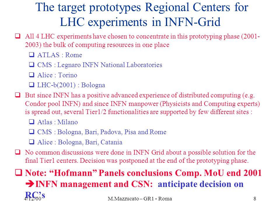 4/12/00M.Mazzucato – GR1 - Roma49 VIRGO needs for data analysis Network improvement is compulsory in any scenario.