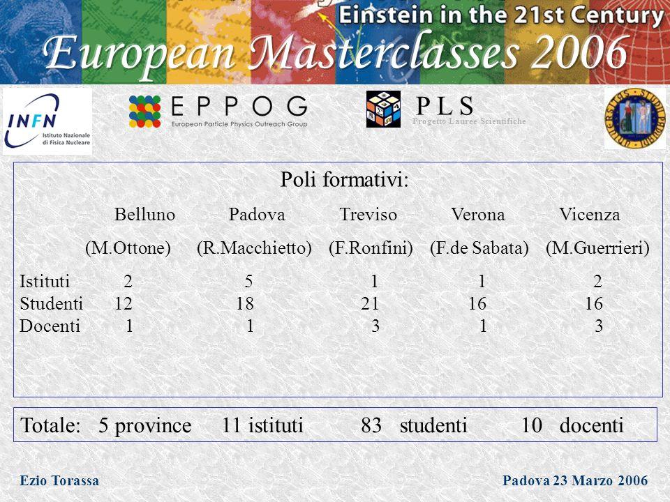 Ezio Torassa Padova 23 Marzo 2006 Progetto Lauree Scientifiche P L S Poli formativi: Belluno Padova Treviso Verona Vicenza (M.Ottone) (R.Macchietto) (
