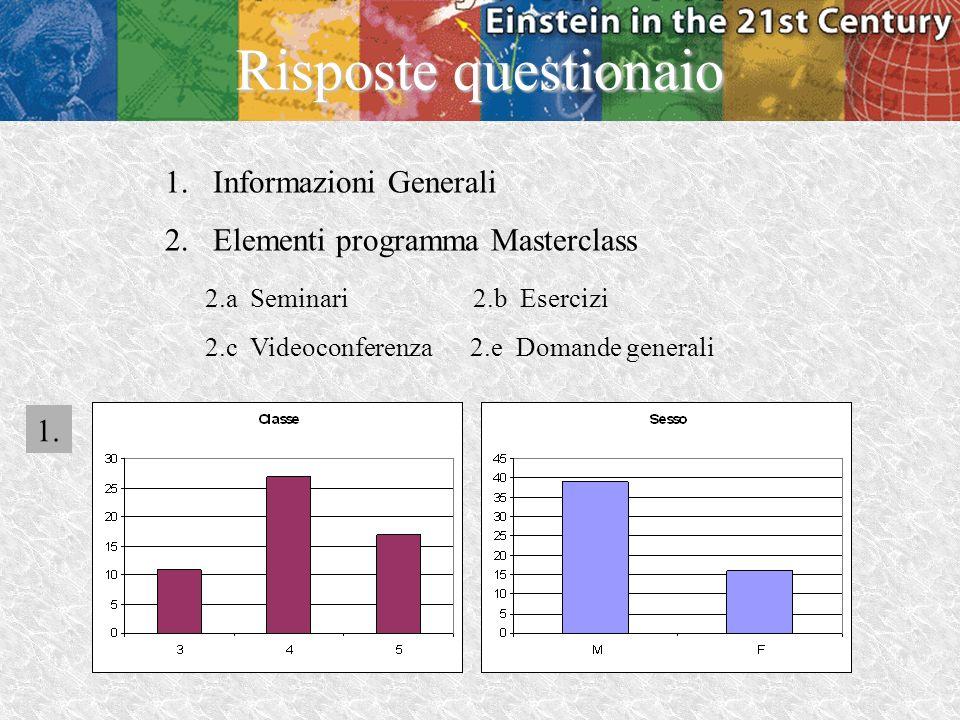 Risposte questionaio 1.Informazioni Generali 2.Elementi programma Masterclass 2.a Seminari 2.b Esercizi 2.c Videoconferenza 2.e Domande generali 1.