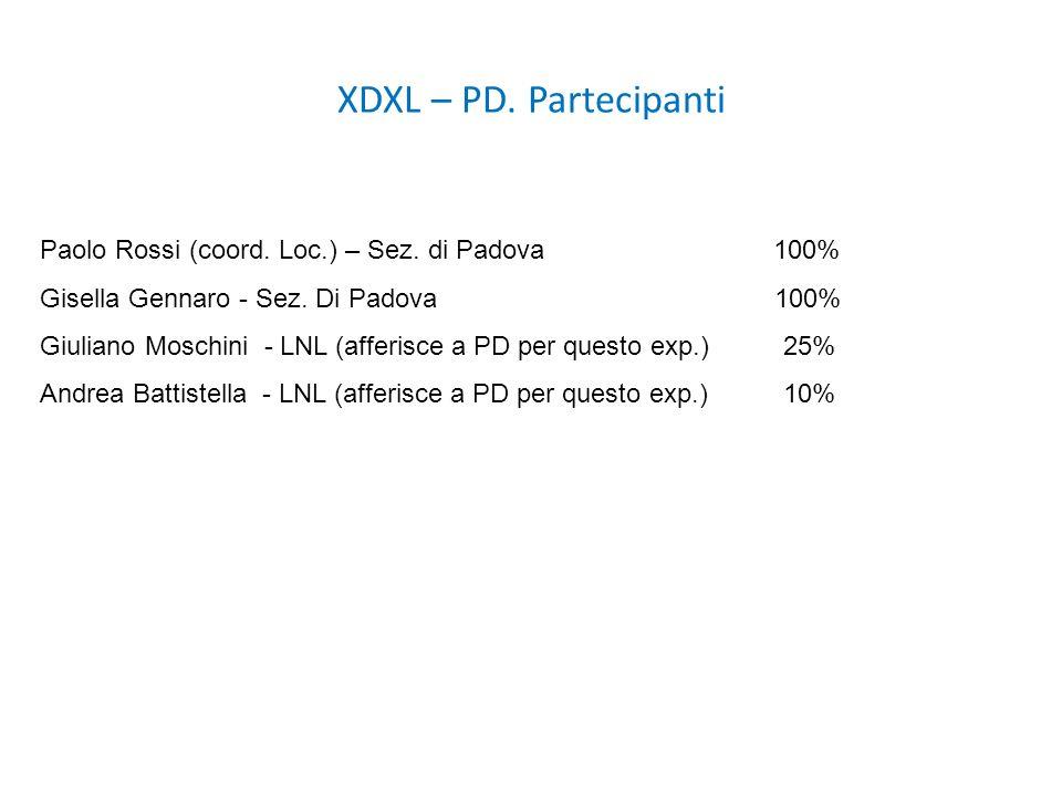 XDXL – PD.Partecipanti Paolo Rossi (coord. Loc.) – Sez.