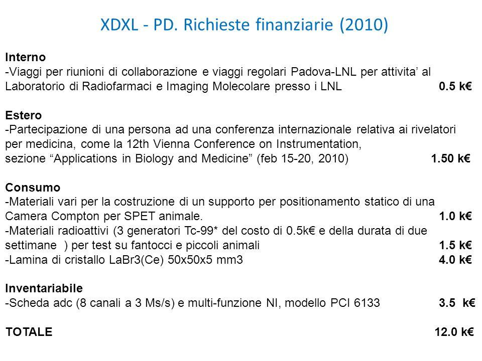 XDXL - PD.
