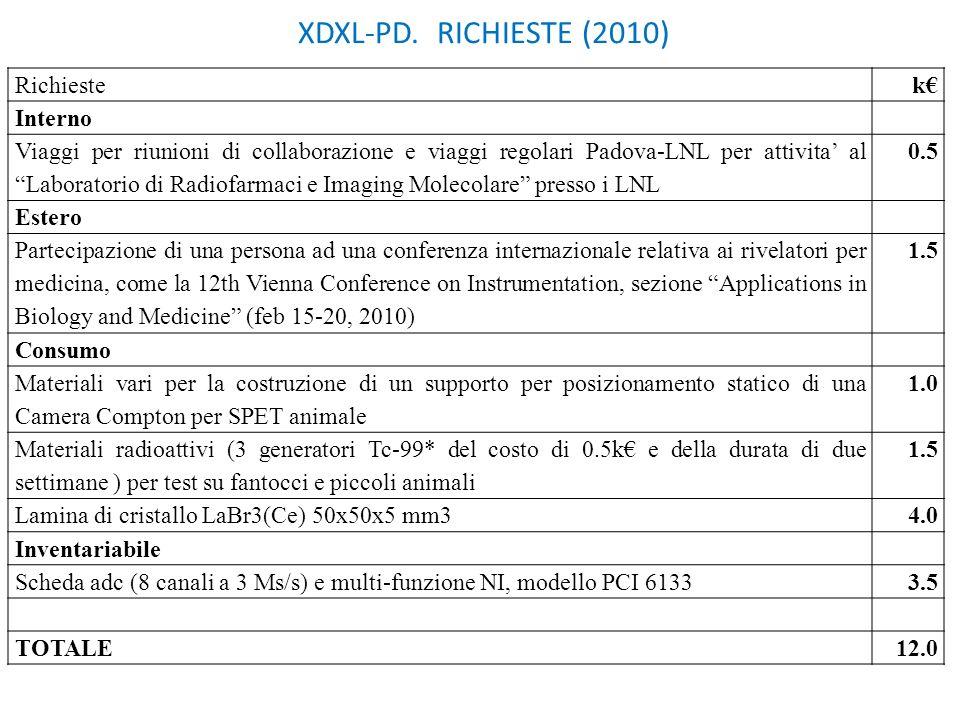 XDXL-PD.