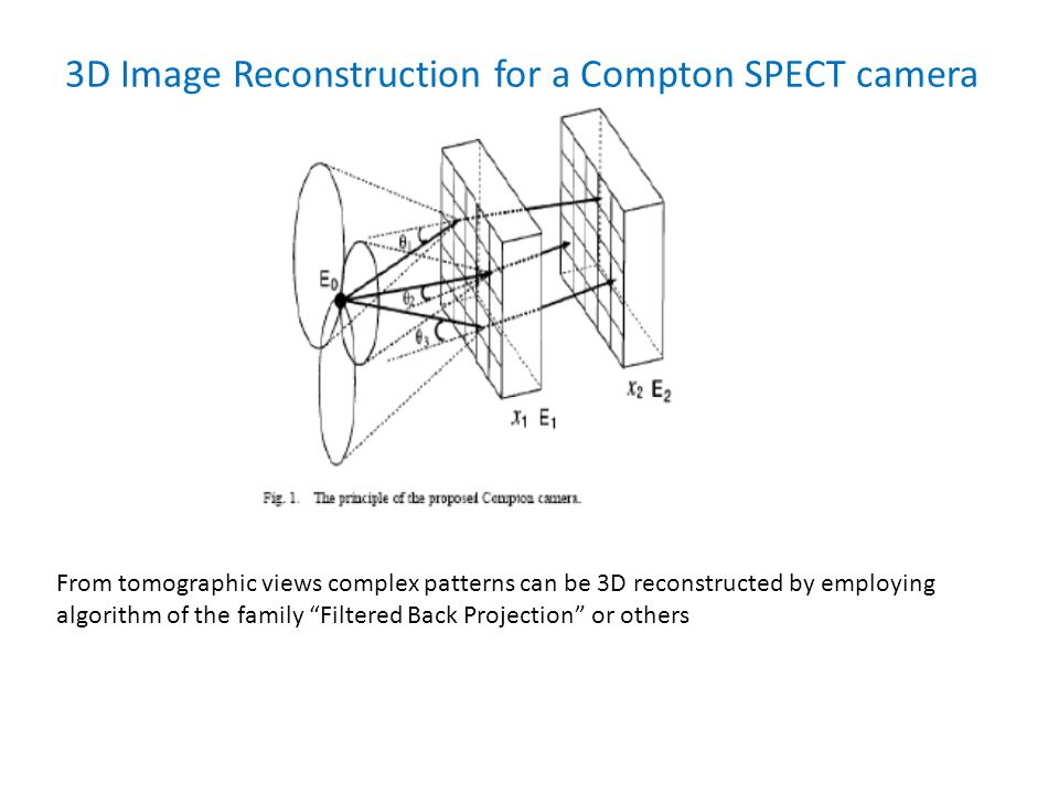 3D Image Reconstruction for a Compton SPECT camera From tomographic views complex patterns can be 3D reconstructed by employing algorithm of the famil
