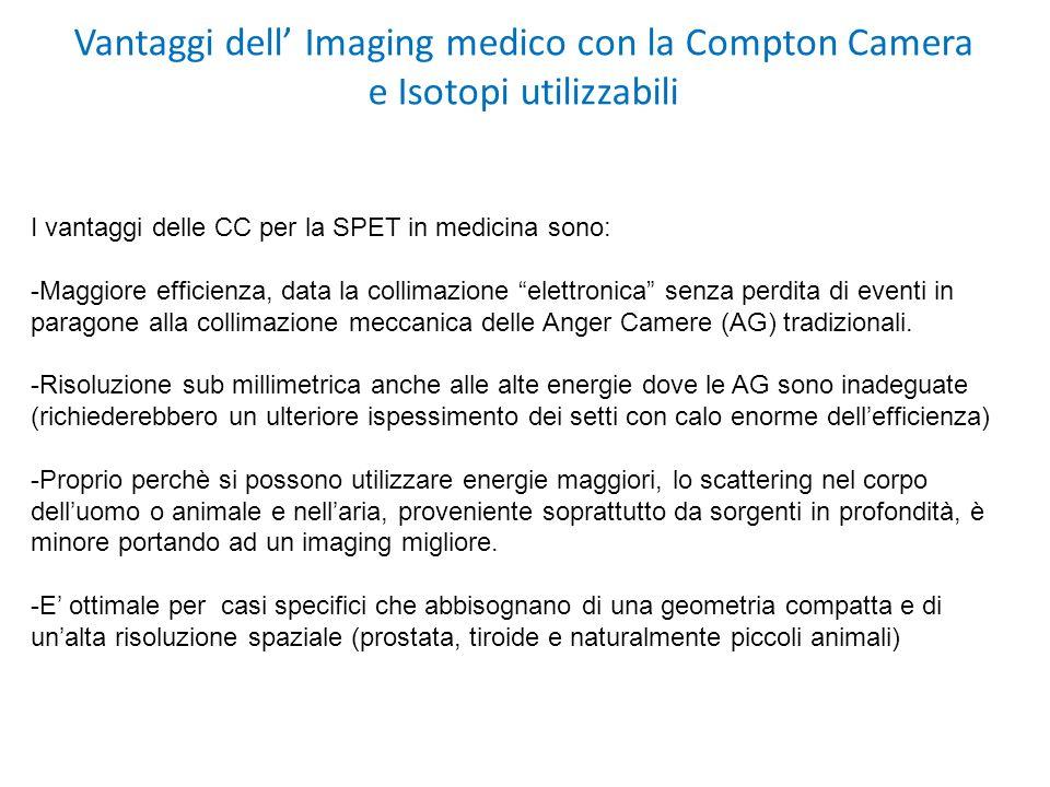 Vantaggi dell Imaging medico con la Compton Camera e Isotopi utilizzabili I vantaggi delle CC per la SPET in medicina sono: -Maggiore efficienza, data la collimazione elettronica senza perdita di eventi in paragone alla collimazione meccanica delle Anger Camere (AG) tradizionali.