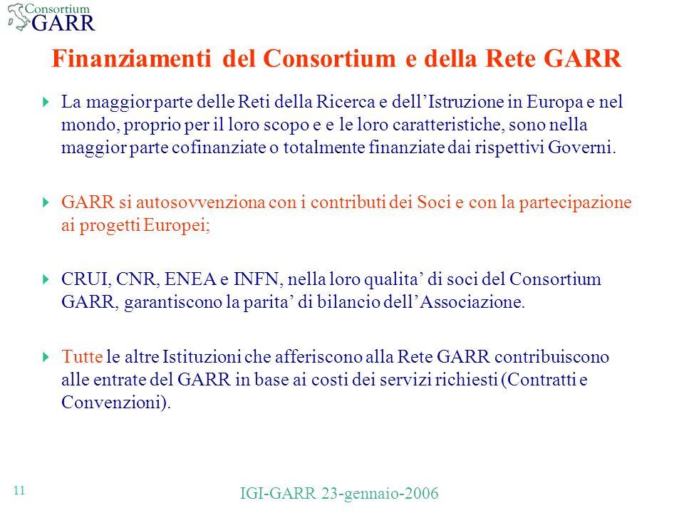 11 IGI-GARR 23-gennaio-2006 Finanziamenti del Consortium e della Rete GARR La maggior parte delle Reti della Ricerca e dellIstruzione in Europa e nel mondo, proprio per il loro scopo e e le loro caratteristiche, sono nella maggior parte cofinanziate o totalmente finanziate dai rispettivi Governi.