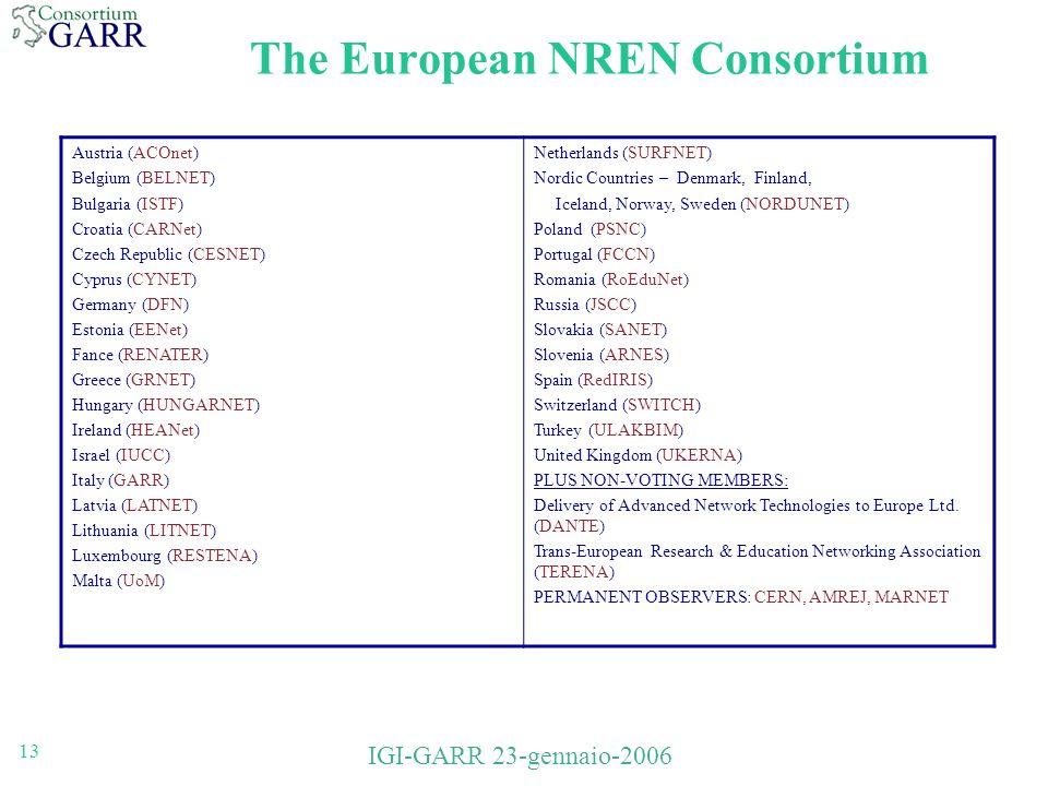 13 IGI-GARR 23-gennaio-2006 The European NREN Consortium Austria (ACOnet) Belgium (BELNET) Bulgaria (ISTF) Croatia (CARNet) Czech Republic (CESNET) Cyprus (CYNET) Germany (DFN) Estonia (EENet) Fance (RENATER) Greece (GRNET) Hungary (HUNGARNET) Ireland (HEANet) Israel (IUCC) Italy (GARR) Latvia (LATNET) Lithuania (LITNET) Luxembourg (RESTENA) Malta (UoM) Netherlands (SURFNET) Nordic Countries – Denmark, Finland, Iceland, Norway, Sweden (NORDUNET) Poland (PSNC) Portugal (FCCN) Romania (RoEduNet) Russia (JSCC) Slovakia (SANET) Slovenia (ARNES) Spain (RedIRIS) Switzerland (SWITCH) Turkey (ULAKBIM) United Kingdom (UKERNA) PLUS NON-VOTING MEMBERS: Delivery of Advanced Network Technologies to Europe Ltd.