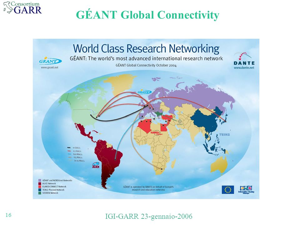 16 IGI-GARR 23-gennaio-2006 GÉANT Global Connectivity