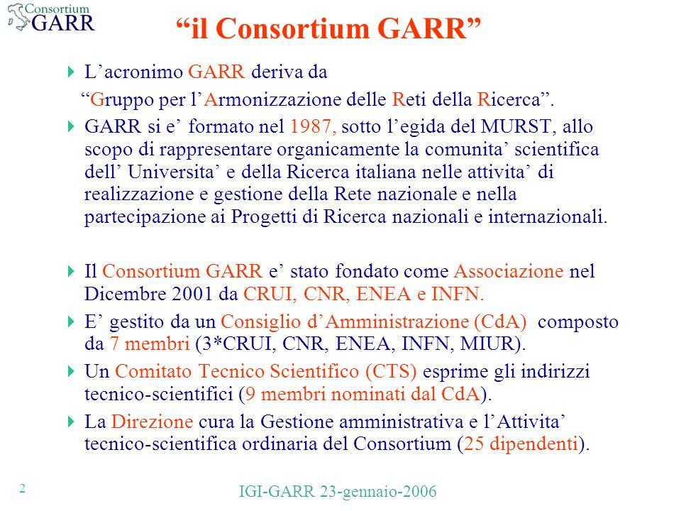 3 IGI-GARR 23-gennaio-2006 Finalita del GARR La comunita della Ricerca Scientifica italiana che afferisce al GARR, si propone, tra laltro, i seguenti obiettivi: –mantenere il passo con lEuropa in termini di adeguamento delle tecnologie e delle prestazioni per far fronte, tra laltro, alle esigenze delle grid, dellinsegnamento a distanza, delle applicazioni multimediali, delle applicazioni scientifiche con requirements specifici a costi contenuti e proponibili ; –garantire alle sedi universitarie e ai laboratori di ricerca situati nell Italia meridionale le stesse prestazioni di rete di cui la comunita scientifica GARR puo usufruire nel resto della Penisola e in Europa; –svolgere un ruolo di rilievo nel Mediterraneo, sia in termini di cooperazione che di passerella verso lEuropa.