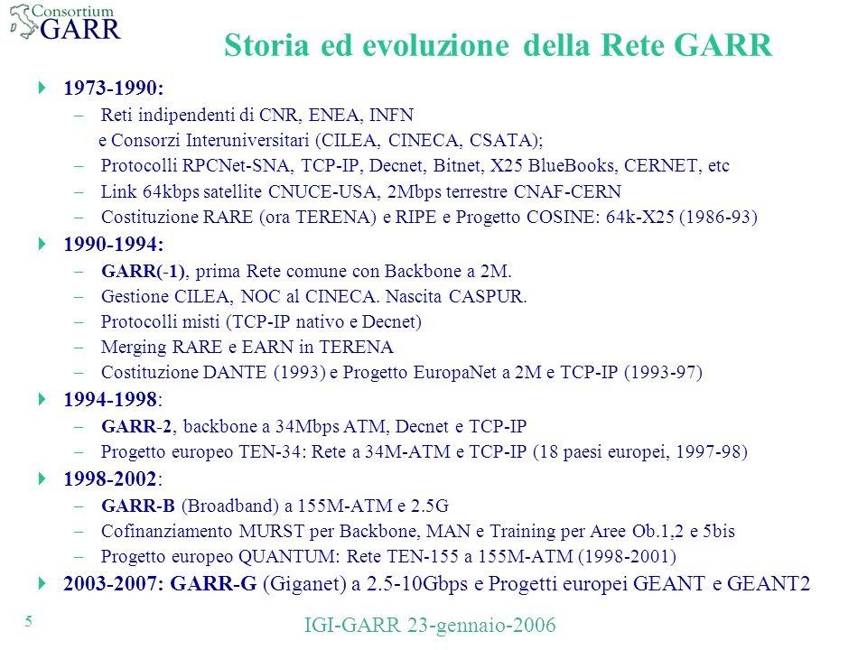 5 IGI-GARR 23-gennaio-2006 Storia ed evoluzione della Rete GARR 1973-1990: –Reti indipendenti di CNR, ENEA, INFN e Consorzi Interuniversitari (CILEA, CINECA, CSATA); –Protocolli RPCNet-SNA, TCP-IP, Decnet, Bitnet, X25 BlueBooks, CERNET, etc –Link 64kbps satellite CNUCE-USA, 2Mbps terrestre CNAF-CERN –Costituzione RARE (ora TERENA) e RIPE e Progetto COSINE: 64k-X25 (1986-93) 1990-1994: –GARR(-1), prima Rete comune con Backbone a 2M.