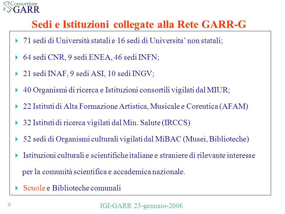 6 IGI-GARR 23-gennaio-2006 Sedi e Istituzioni collegate alla Rete GARR-G 71 sedi di Università statali e 16 sedi di Universita non statali; 64 sedi CNR, 9 sedi ENEA, 46 sedi INFN; 21 sedi INAF, 9 sedi ASI, 10 sedi INGV; 40 Organismi di ricerca e Istituzioni consortili vigilati dal MIUR; 22 Istituti di Alta Formazione Artistica, Musicale e Coreutica (AFAM) 32 Istituti di ricerca vigilati dal Min.