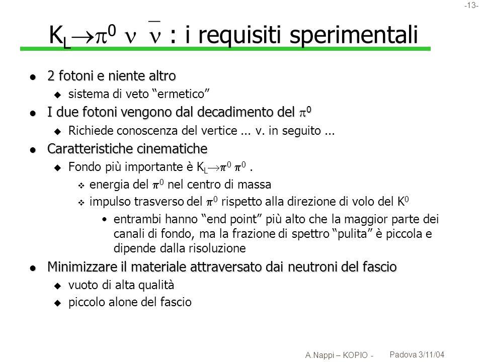 -14- A.Nappi – KOPIO - Padova 3/11/04 Vincoli cinematici per K L 0 l Veto ermetico complementato da vincoli cinematici u End point dello spettro dei 0 da K L 0 0 : p T > 209MeV/c v Solo 9.5% dei K L 0 hanno 0 al di sopra u p T > x utile anche con x< 209MeV /c v rigetto eventi con fotone lento dei due 0 non rivelato Pencil beam z da M( 0 ) z da geometria l Misura p T u Rivelazione calorimetrica normale dei 0 v Vincolo m( 0 ) non disponibile v Senza pencil beam cattiva risoluzione p T u Misura della direzione di almeno un fotone v Permette uso vincolo m( 0 ) v Permette buona determinazione p T senza pencil beam l La conoscenza dellimpulso del K permetterebbe la trasformazione al centro di massa
