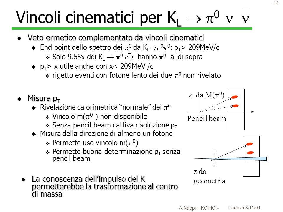 -15- A.Nappi – KOPIO - Padova 3/11/04 Esempio di KTEV Uso di 0 e + e – permette Uso di 0 e + e – permette vincolo sulla massa del 0 (per 0 vertice non conosciuto) u miglioramento della risoluzione sulla misura del p T ( senza pencil beam) l ma B.R.( 0 e + e – )=1.2% B.R.