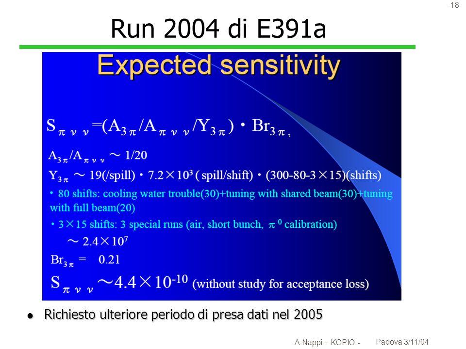 -19- A.Nappi – KOPIO - Padova 3/11/04 K + stop Fascio separato Copertura veto Misure ridondanti del Impulso Range Energia Sequenza di deca- dimento e E787 a BNL (K + + ) Particelle cariche B.R.( + 0 )=21% B.R( + )=63%
