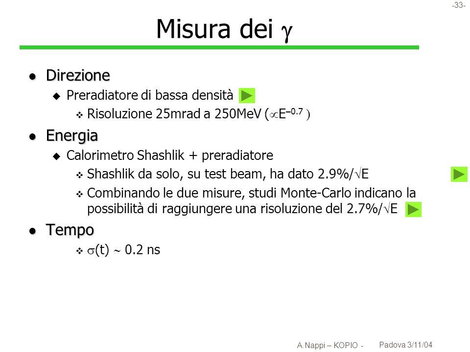 -34- A.Nappi – KOPIO - Padova 3/11/04 Preradiatore (TRIUMF) u 64 strati di 0.034 X 0 (5X5 m 2 ) v Celle drift 5 X 5 mm 2 ( lettura filo e strisce catodiche ) v Scintillatore per misura E in congiunzione col calorimetro u Prestazioni: v Risoluzione angolare 25 mrad @250MeV ( E –0.7 ) v Risoluzione in energia insieme a Shashlik