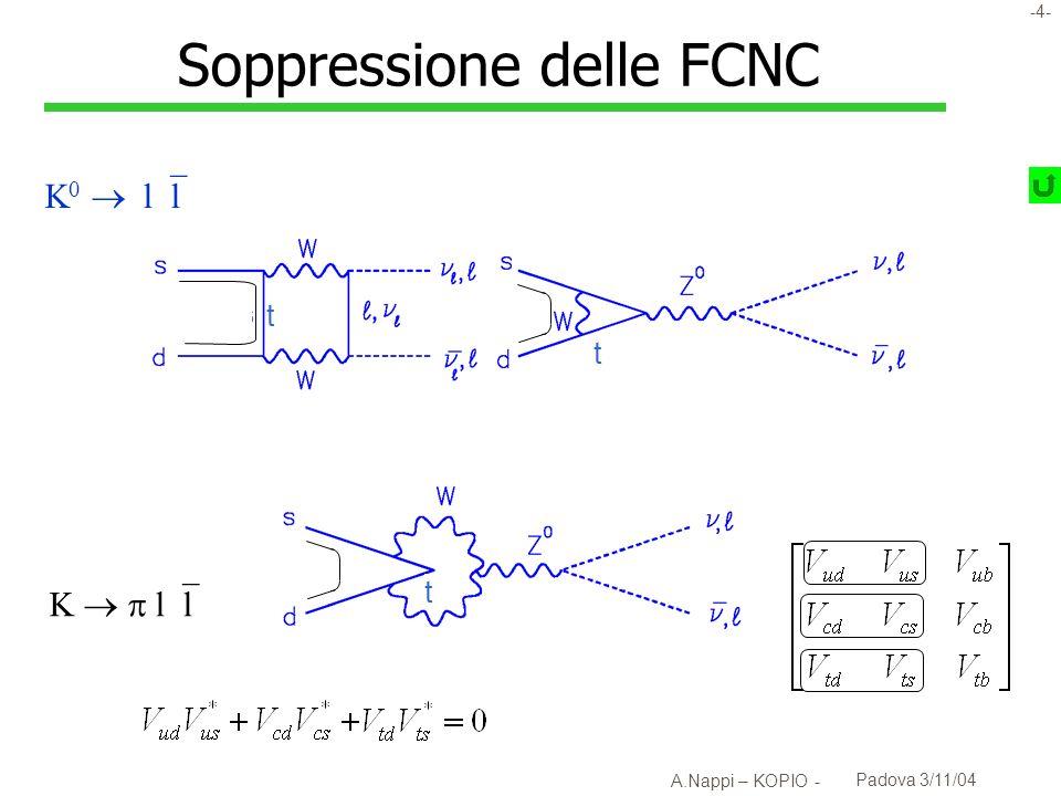 -5- A.Nappi – KOPIO - Padova 3/11/04 K L 0 - Un po di storia l u Gilmann-Wise (Phys.Rev.D21:3150, 1980) v Contributo di violazione diretta di CP ( scambio di 1 fotone ) v Stesso ordine di grandezza di quello di violazione attraverso il mixing (cfr / ~ 10 – 3 ) u Difficoltà teoriche v Contributo CP conserving da scambio di due fotoni v Violazione diretta vs.
