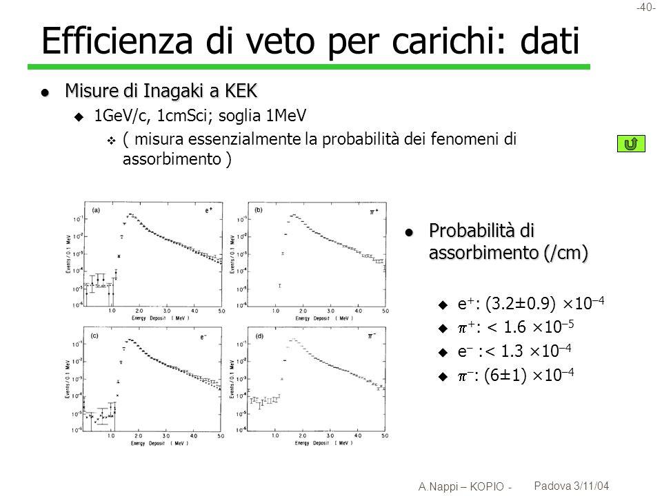 -41- A.Nappi – KOPIO - Padova 3/11/04 Veto per fotoni
