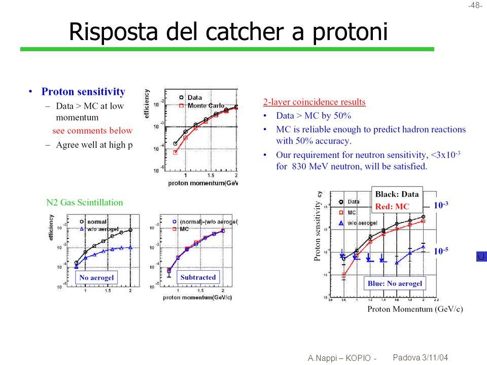 -49- A.Nappi – KOPIO - Padova 3/11/04 Il problema del trigger l E possibile realizzare un trigger sufficientemente selettivo (~100kHz) ed efficiente (~90%) solo con segnali di scintillatori.