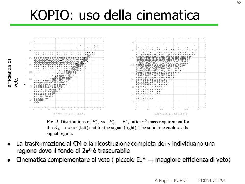 -54- A.Nappi – KOPIO - Padova 3/11/04 Risultati attesi (draft TDR 2001) l Successive analisi indicano un miglioramento ~ 25% legato a tecnicalità del fit geometrico l In corso studi per miglioramento statistica u Uso decadimenti multipli.