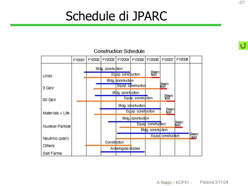 -58- A.Nappi – KOPIO - Padova 3/11/04 JPARC: fasci secondari