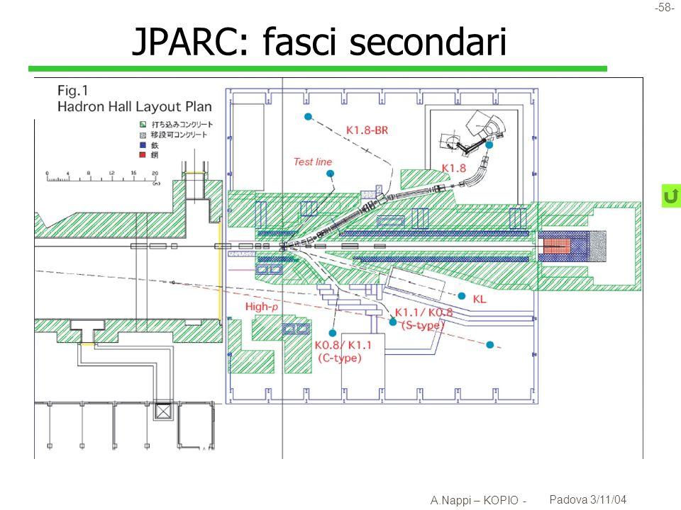 -59- A.Nappi – KOPIO - Padova 3/11/04 Relazione di T.Yamanaka allo IAC di JPARC (3/2004)