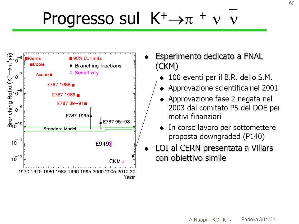 -61- A.Nappi – KOPIO - Padova 3/11/04 CKM al M.I.