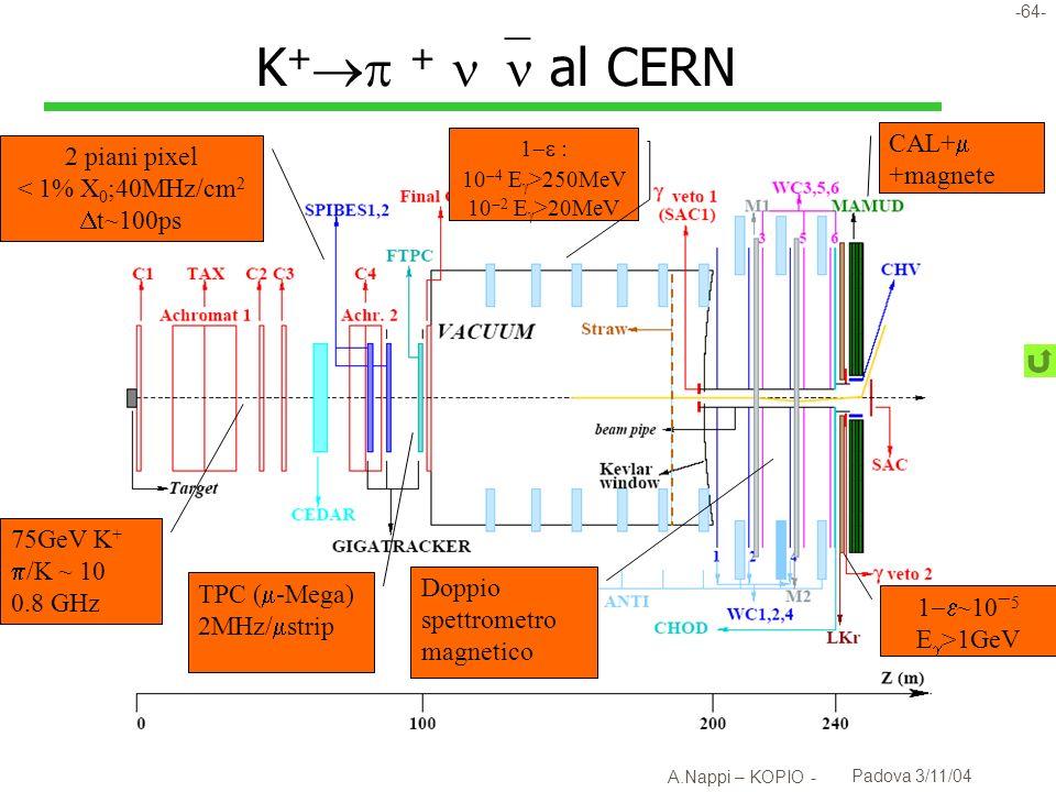 -65- A.Nappi – KOPIO - Padova 3/11/04 Conclusioni l Il decadimento K L può mettere alla prova lo S.M.