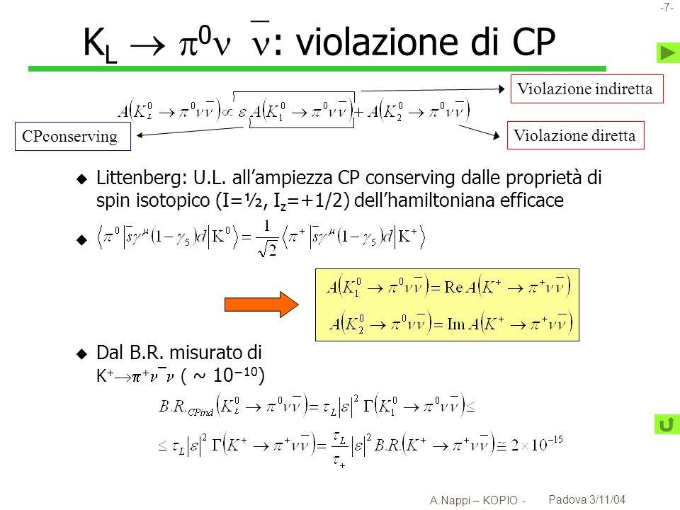 -8- A.Nappi – KOPIO - Padova 3/11/04 CP di uno stato 0 con J=0 l CP( 0 ) = CP( 0 )CP( )(-1) L l L=J( ) perché combinati devono dare lo spin del K l CP( 0 ) = (-1) J+1 CP( ) = = (-1) J+1 (-1) S+1 = (-1) J+1 = (-1) J+1 (-1) S+1 = (-1) J+1 l J=0 non è possibile perché J z =1 se asse di quantizzazione lungo gli impulsi nel riferimento di quiete l J>1 non è possibile se la coppia è prodotta dalla corrente CP( 0 ) = + 1 CP( 0 ) = + 1 0 e ( ) nel rif.