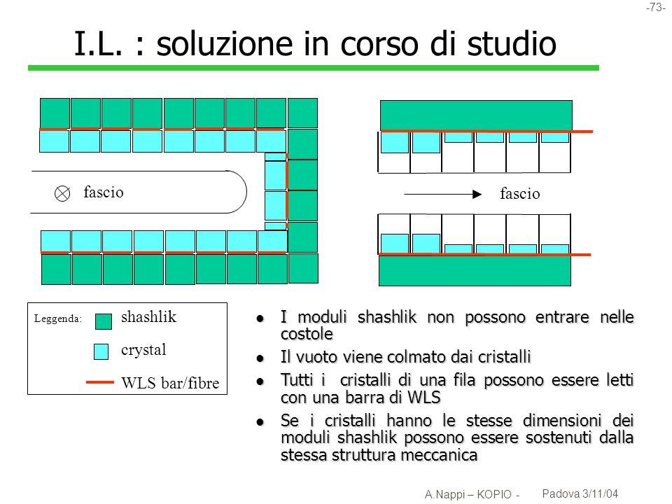 -74- A.Nappi – KOPIO - Padova 3/11/04 Raggi 3
