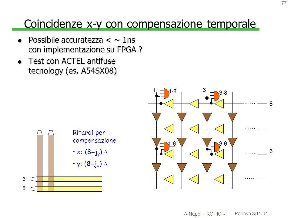 -78- A.Nappi – KOPIO - Padova 3/11/04 Prototipo B