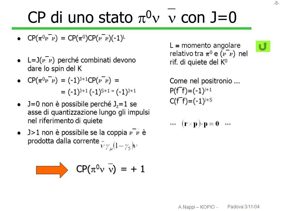 -9- A.Nappi – KOPIO - Padova 3/11/04 K nel modello standard 1 1- -i +i l Vincoli su fasi CP della matrice CKM u Incertezze teoriche ~2-5% u Solo dalla fisica dei K l Insieme alle misure golden dal sistema dei B u vincolo non banale sulla violazione di CP nelle interazioni con S=1