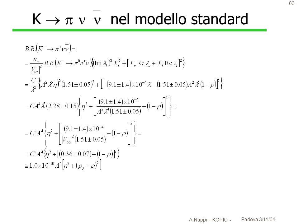 -83- A.Nappi – KOPIO - Padova 3/11/04 K nel modello standard