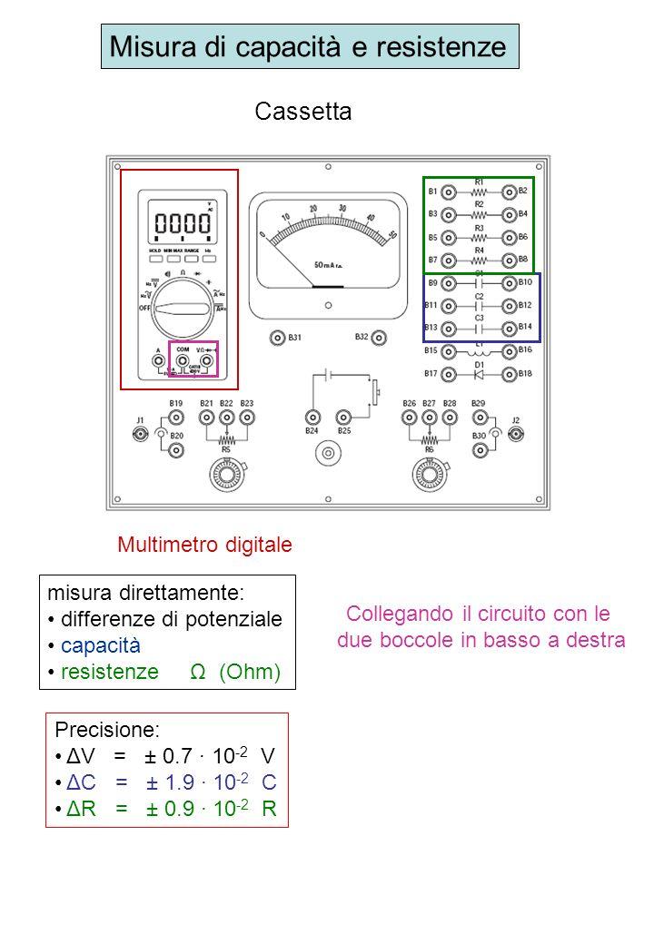 Misura di capacità 1) Si predispone il multimetro per misure di capacità 2) Si misurano i valori delle capacità dei tre condensatori 3) Se ne valutano gli errori, usando la sensibilità dello strumento 4) Si calcola il valore della capacità equivalente del sistema dei condensatori C 2 e C 3 in serie e se ne valuta lerrore, tramite la formula della propagazione dellerrore 1/ C = 1/C 2 +1/C 3 5) Si misura con il multimetro il valore della capacità equivalente del sistema dei condensatori C 2 e C 3 in serie e se ne valuta lerrore usando la sensibilità dello strumento 6) Si confrontano fra loro i valori ottenuti ai punti 4 e 5 7) Si ripete il punto 4 con le capacità in parallelo C = C 2 + C 3 8) Si ripete il punto 5 con le capacità in parallelo 9) Si confrontano fra loro i valori ottenuti ai punti 7 e 8 Attenzione allesponente!!!!