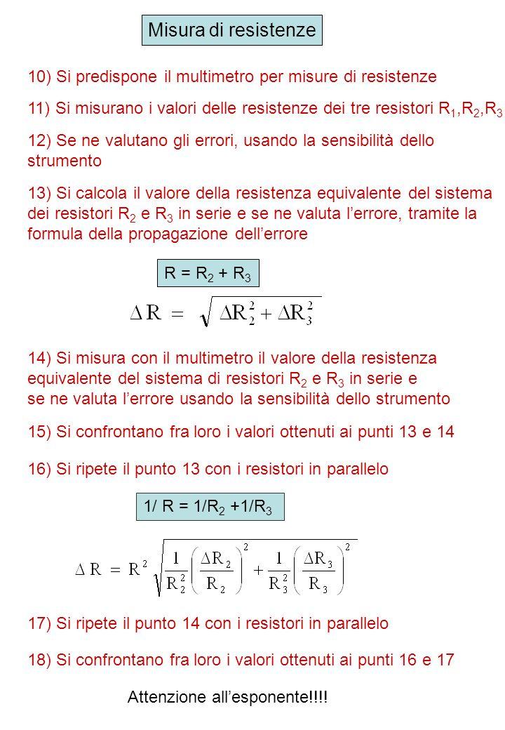 Misura di resistenze 10) Si predispone il multimetro per misure di resistenze 11) Si misurano i valori delle resistenze dei tre resistori R 1,R 2,R 3