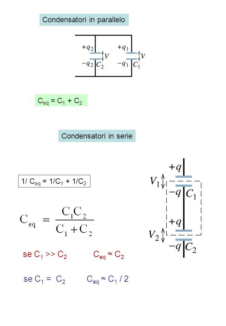 Condensatori in parallelo C eq = C 1 + C 2 Condensatori in serie 1/ C eq = 1/C 1 + 1/C 2 se C 1 >> C 2 C eq C 2 se C 1 = C 2 C eq C 1 / 2