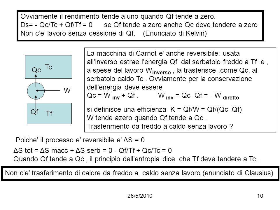26/5/201010 La macchina di Carnot e anche reversibile: usata allinverso estrae lenergia Qf dal serbatoio freddo a Tf e, a spese del lavoro W inverso,