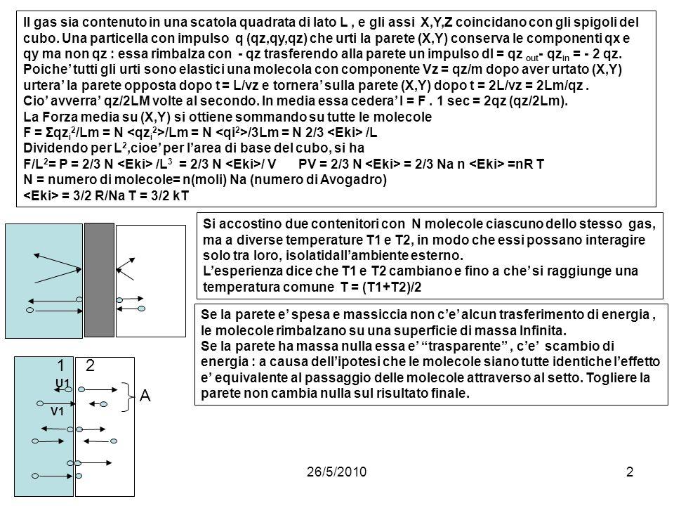 26/5/20102 Il gas sia contenuto in una scatola quadrata di lato L, e gli assi X,Y,Z coincidano con gli spigoli del cubo. Una particella con impulso q
